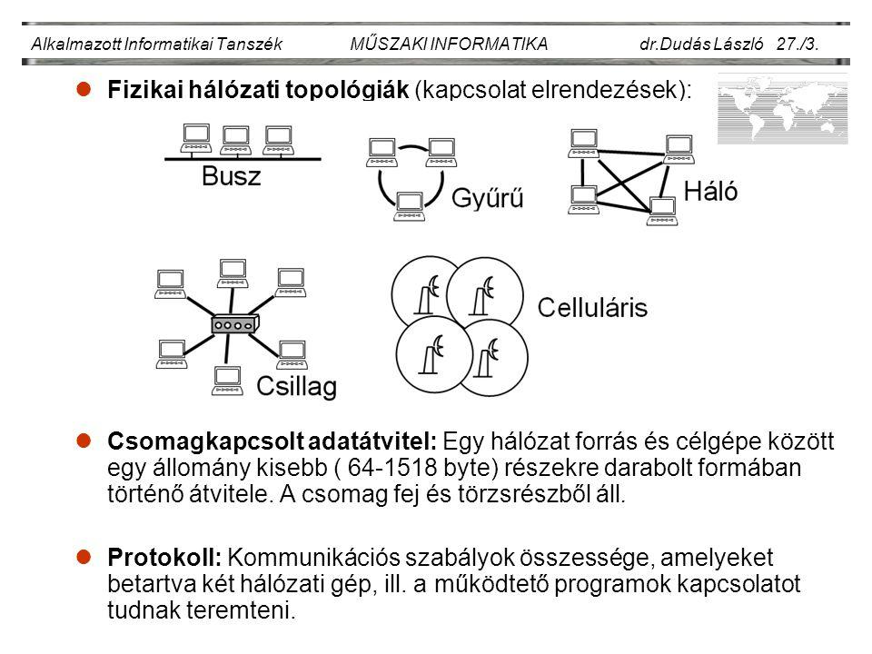 Alkalmazott Informatikai Tanszék MŰSZAKI INFORMATIKA dr.Dudás László 27./4.