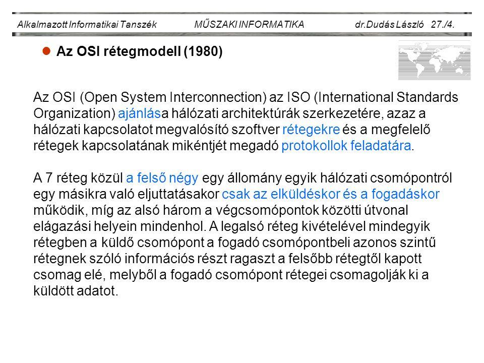 Alkalmazott Informatikai Tanszék MŰSZAKI INFORMATIKA dr.Dudás László 27./15.