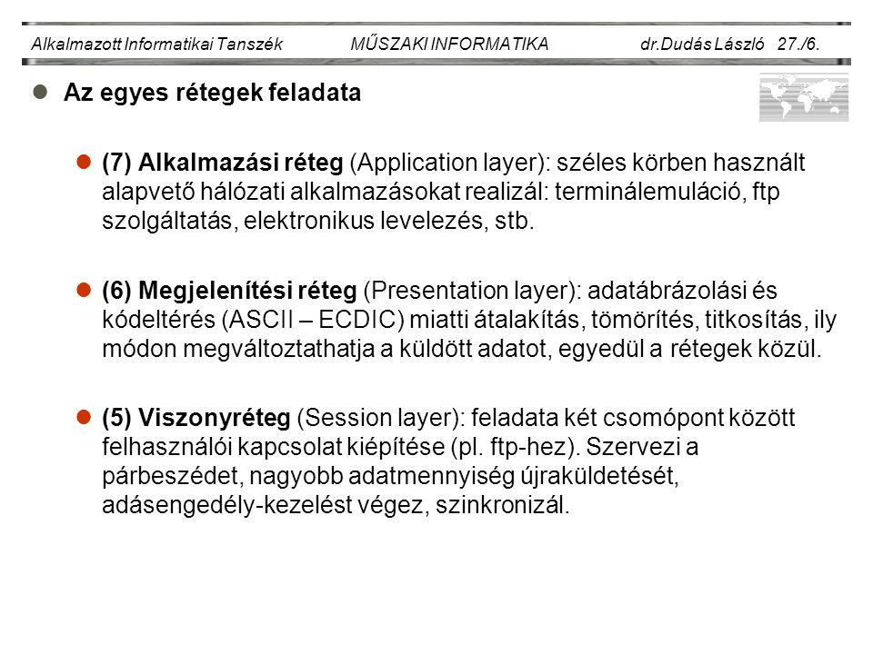 Alkalmazott Informatikai Tanszék MŰSZAKI INFORMATIKA dr.Dudás László 27./7 l(4) Szállítási réteg (Transport layer): csak a Küldő és a Fogadó csomópontokban működik.