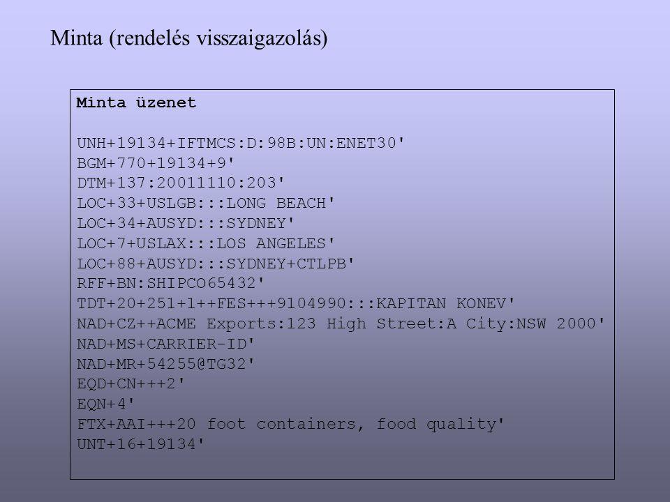 Minta üzenet UNH+19134+IFTMCS:D:98B:UN:ENET30' BGM+770+19134+9' DTM+137:20011110:203' LOC+33+USLGB:::LONG BEACH' LOC+34+AUSYD:::SYDNEY' LOC+7+USLAX:::