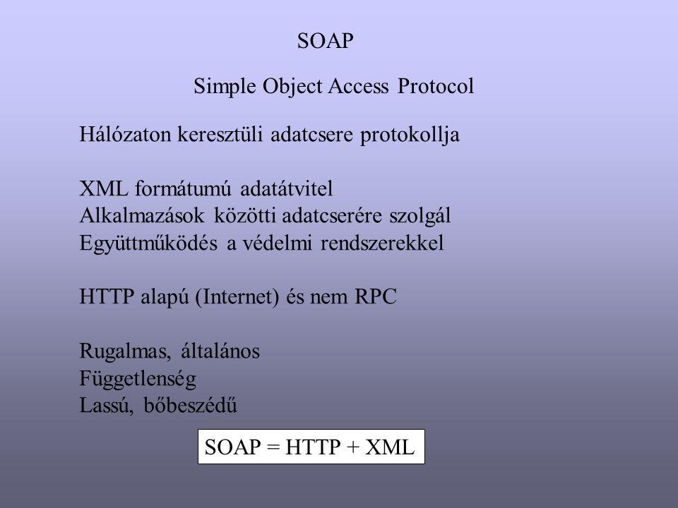 SOAP Simple Object Access Protocol Hálózaton keresztüli adatcsere protokollja XML formátumú adatátvitel Alkalmazások közötti adatcserére szolgál Együt