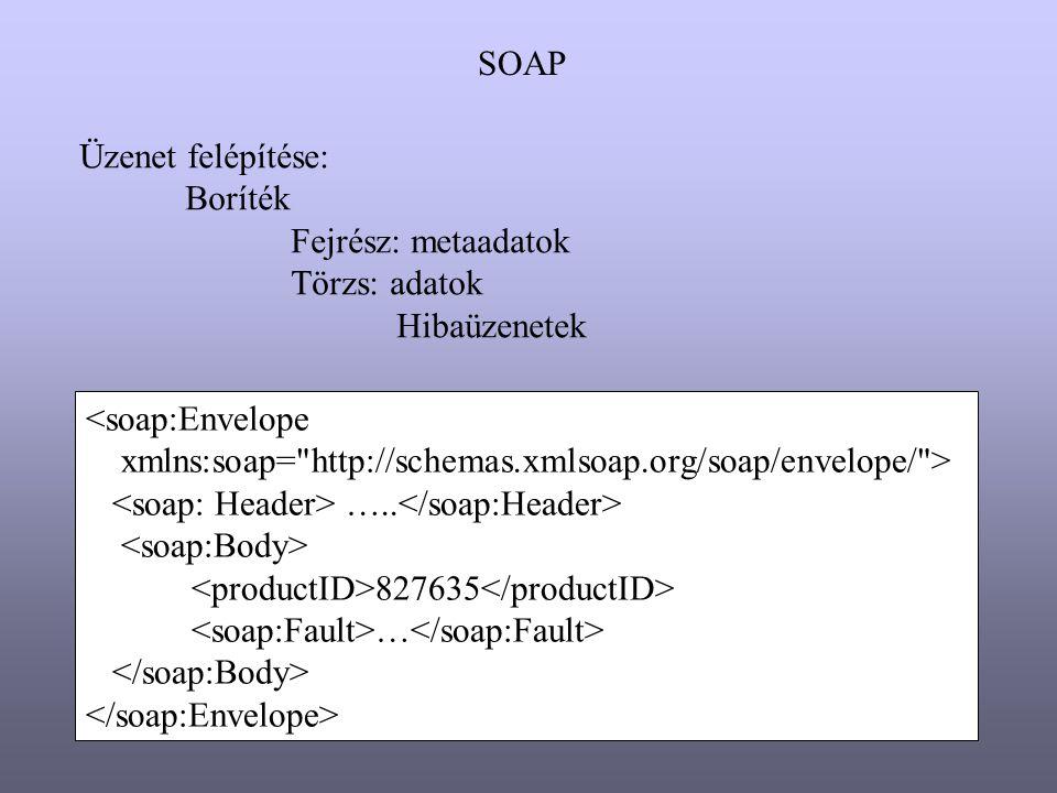 SOAP Üzenet felépítése: Boríték Fejrész: metaadatok Törzs: adatok Hibaüzenetek <soap:Envelope xmlns:soap=