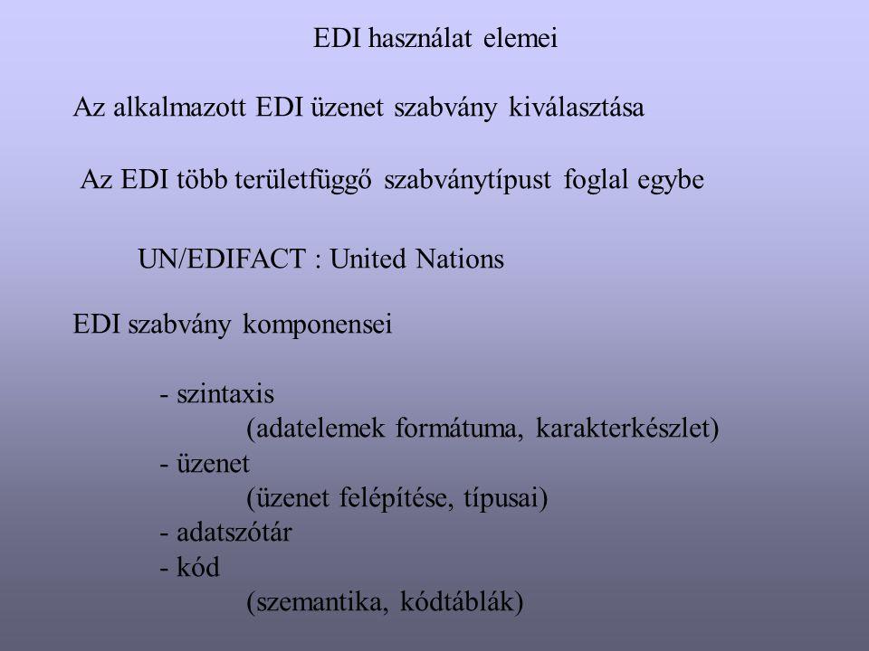 UN/EDIFACT Több száz üzleti dokumentum,bizonylat sémájának leírása (1987) Kialakított területek: MD1 Kereskedelem MD2 Közlekedés MD3 Vám és közvetett adók MD4 Pénzügy MD5 Építőipar MD6 Statisztika MD7 Biztosítás MD8 Utazás, szabadidő MD9 Egészségügy MD10 Társadalombiztosítás MD11 Jog és könyvvitel MD12 Közbeszerzés Üzenet struktúra szintjei: egyszerű adatelemember családi neve összetett adatelemember neve szegmensember adatai üzenetegy űrlap funkcionális csoportazonos űrlapok együttese adatcsomagegyszerre elküldött csoportok