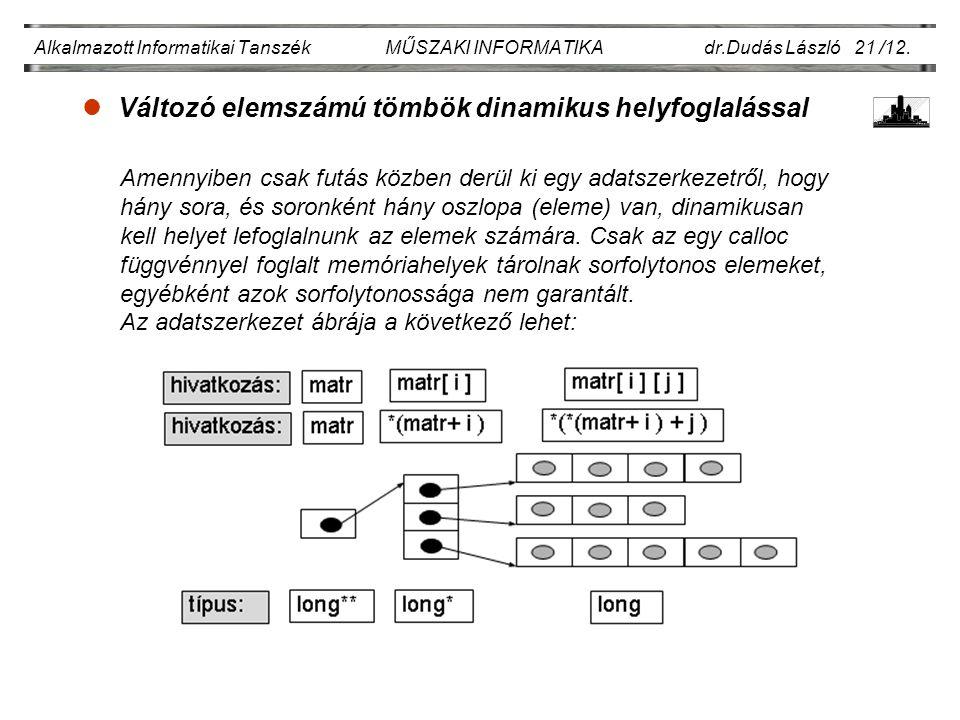 Alkalmazott Informatikai Tanszék MŰSZAKI INFORMATIKA dr.Dudás László 21 /12.