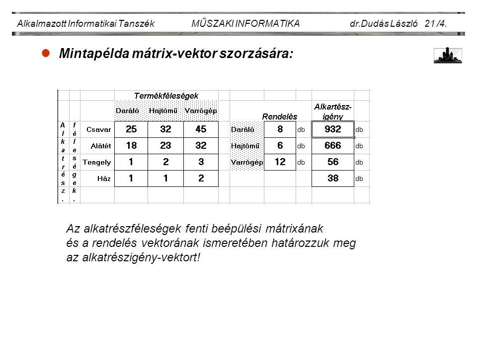 lMintapélda mátrix-vektor szorzására: Alkalmazott Informatikai Tanszék MŰSZAKI INFORMATIKA dr.Dudás László 21 /4.