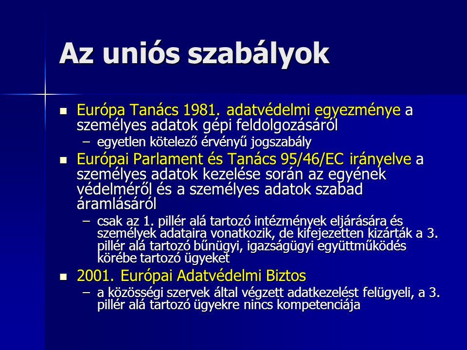 Az uniós szabályok Európa Tanács 1981. adatvédelmi egyezménye a személyes adatok gépi feldolgozásáról Európa Tanács 1981. adatvédelmi egyezménye a sze