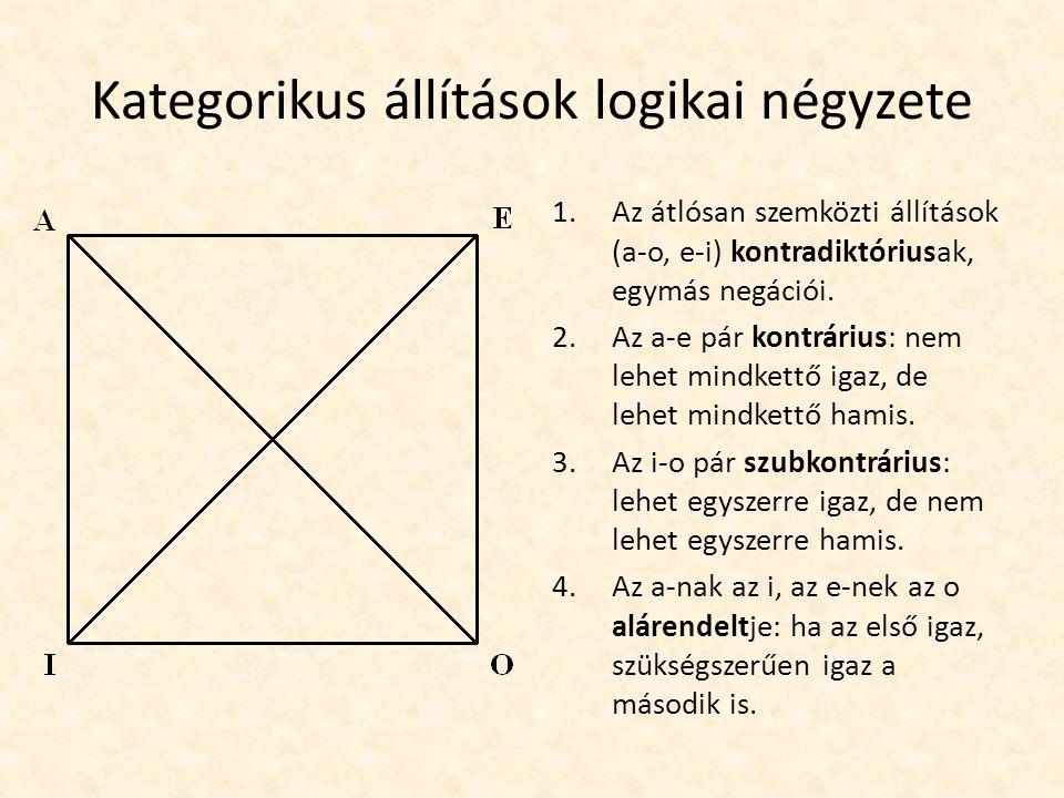 Kategorikus állítások logikai négyzete 1.Az átlósan szemközti állítások (a-o, e-i) kontradiktóriusak, egymás negációi.