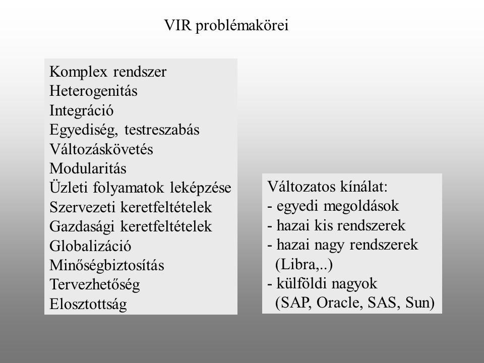 VIR problémakörei Komplex rendszer Heterogenitás Integráció Egyediség, testreszabás Változáskövetés Modularitás Üzleti folyamatok leképzése Szervezeti