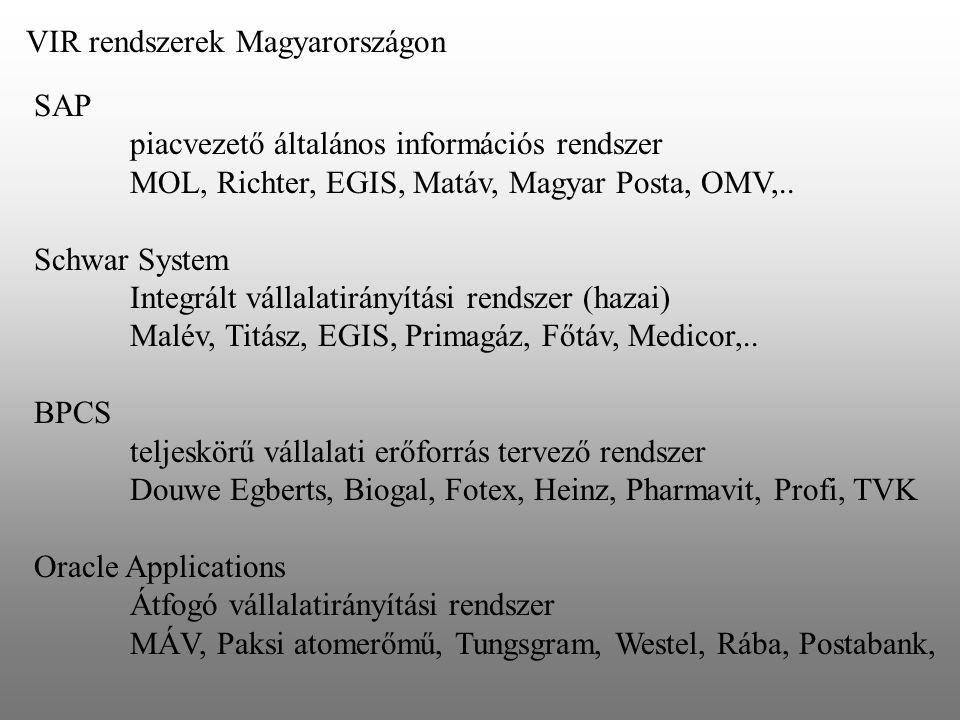 VIR rendszerek Magyarországon SAP piacvezető általános információs rendszer MOL, Richter, EGIS, Matáv, Magyar Posta, OMV,.. Schwar System Integrált vá