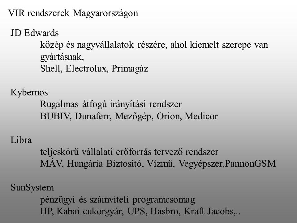 VIR rendszerek Magyarországon JD Edwards közép és nagyvállalatok részére, ahol kiemelt szerepe van gyártásnak, Shell, Electrolux, Primagáz Kybernos Ru