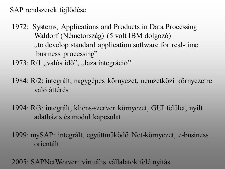 """SAP rendszerek fejlődése 1972: Systems, Applications and Products in Data Processing Waldorf (Németország) (5 volt IBM dolgozó) """"to develop standard a"""