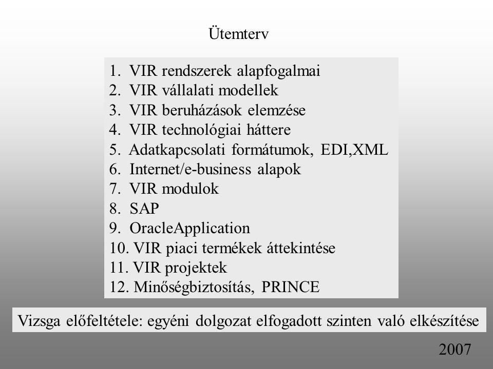 Ütemterv 1. VIR rendszerek alapfogalmai 2. VIR vállalati modellek 3. VIR beruházások elemzése 4. VIR technológiai háttere 5. Adatkapcsolati formátumok