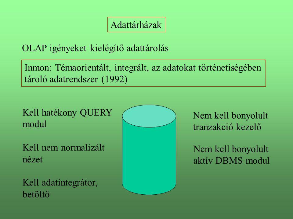 Adattárházak OLAP igényeket kielégítő adattárolás Inmon: Témaorientált, integrált, az adatokat történetiségében tároló adatrendszer (1992) Nem kell bonyolult tranzakció kezelő Nem kell bonyolult aktív DBMS modul Kell hatékony QUERY modul Kell nem normalizált nézet Kell adatintegrátor, betöltő