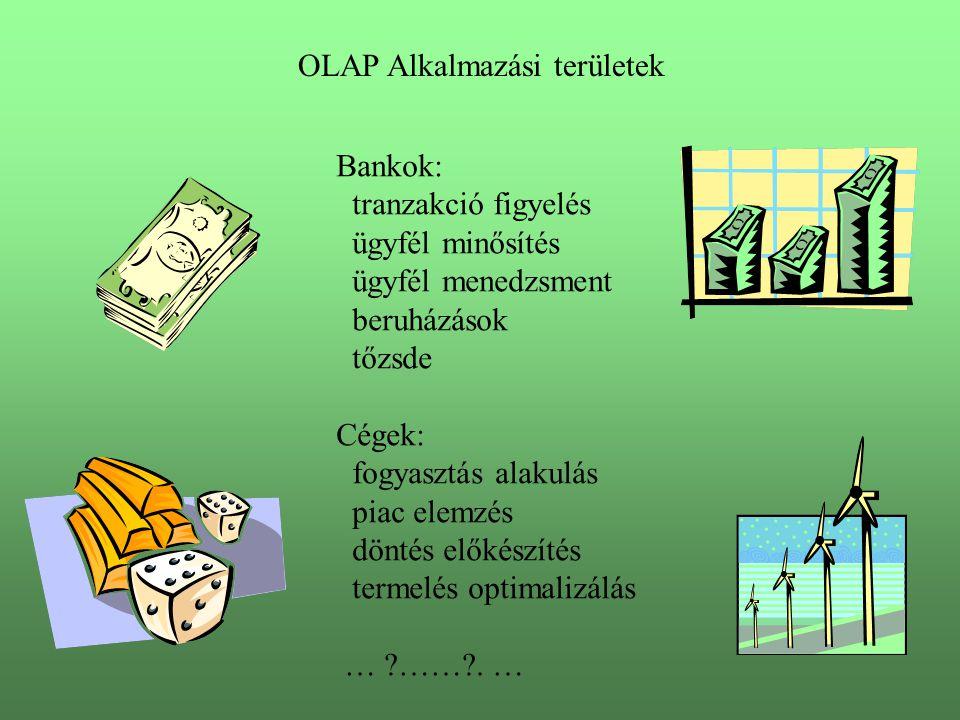 OLTP OLAP - adatmódosítás - aktuális állapot - nagy konkurencia - konzisztencia - rövid tranzakciók - homogenitás - normalizált - relációs és OO - SQL felület - ACID elvek - adatvesztés elleni védelem - adatlekérdezés - korábbi állapotok - kis konkurencia - betöltés konzisztenciája - hosszú tranzakciók - heterogenitás - adatkocka - modulokból áll - nincs szabvány - nem normalizált - adatvesztés elleni védelem OLAP jellemzői