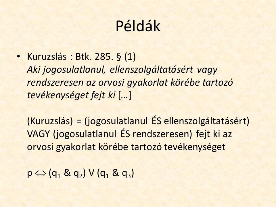 Példák Kuruzslás : Btk. 285.