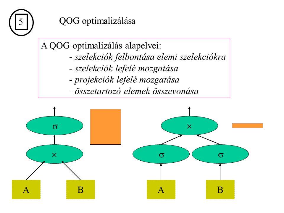 5 QOG optimalizálása A QOG optimalizálás alapelvei: - szelekciók felbontása elemi szelekciókra - szelekciók lefelé mozgatása - projekciók lefelé mozgatása - összetartozó elemek összevonása   AB   AB 