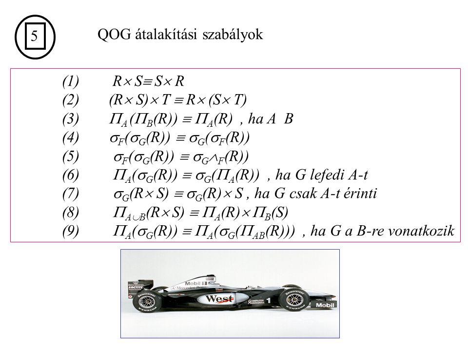 5 QOG átalakítási szabályok (1) R  S  S  R (2) (R  S)  T  R  (S  T) (3)  A (  B (R))   A (R), ha A B (4)  F (  G (R))   G (  F (R)) (5)  F (  G (R))   G  F (R)) (6)  A (  G (R))   G (  A (R)), ha G lefedi A-t (7)  G (R  S)   G (R)  S, ha G csak A-t érinti (8)  A  B (R  S)   A (R)   B (S) (9)  A (  G (R))   A (  G (  AB (R))), ha G a B-re vonatkozik