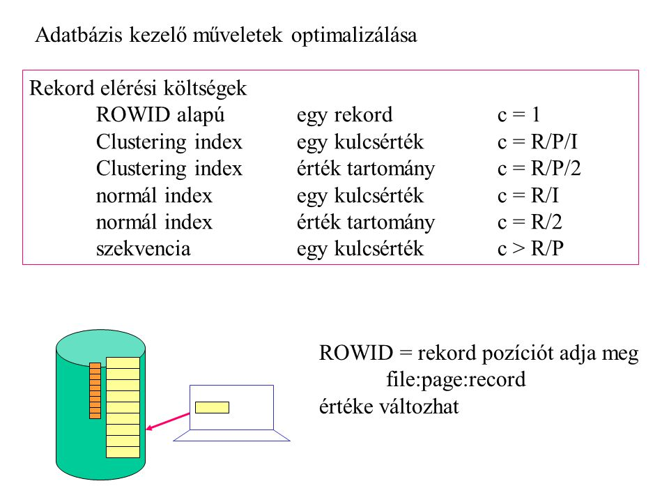 Adatbázis kezelő műveletek optimalizálása Rekord elérési költségek ROWID alapúegy rekordc = 1 Clustering indexegy kulcsértékc = R/P/I Clustering indexérték tartományc = R/P/2 normál indexegy kulcsértékc = R/I normál indexérték tartományc = R/2 szekvenciaegy kulcsértékc > R/P ROWID = rekord pozíciót adja meg file:page:record értéke változhat