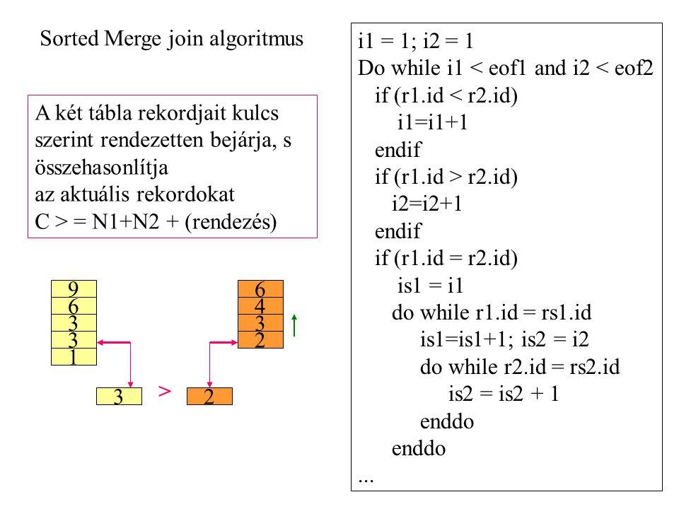 A két tábla rekordjait kulcs szerint rendezetten bejárja, s összehasonlítja az aktuális rekordokat C > = N1+N2 + (rendezés) 9 6 3 3 1 6 4 2 3 32 > i1 = 1; i2 = 1 Do while i1 < eof1 and i2 < eof2 if (r1.id < r2.id) i1=i1+1 endif if (r1.id > r2.id) i2=i2+1 endif if (r1.id = r2.id) is1 = i1 do while r1.id = rs1.id is1=is1+1; is2 = i2 do while r2.id = rs2.id is2 = is2 + 1 enddo...