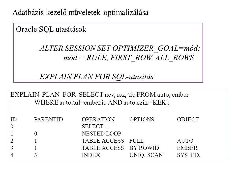 Adatbázis kezelő műveletek optimalizálása Oracle SQL utasítások ALTER SESSION SET OPTIMIZER_GOAL=mód; mód = RULE, FIRST_ROW, ALL_ROWS EXPLAIN PLAN FOR SQL-utasítás EXPLAIN PLAN FOR SELECT nev, rsz, tip FROM auto, ember WHERE auto.tul=ember.id AND auto.szin= KEK ; IDPARENTIDOPERATIONOPTIONSOBJECT 0SELECT...