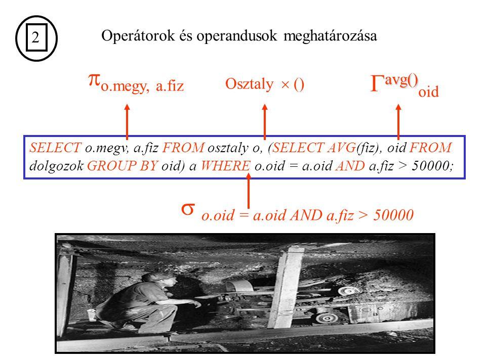 2 Operátorok és operandusok meghatározása SELECT o.megv, a.fiz FROM osztaly o, (SELECT AVG(fiz), oid FROM dolgozok GROUP BY oid) a WHERE o.oid = a.oid AND a.fiz > 50000;  o.megy, a.fiz Osztaly  () avg()  avg() oid  o.oid = a.oid AND a.fiz > 50000
