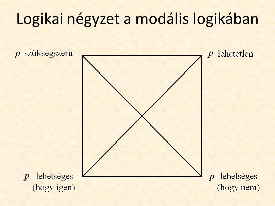 Logikai négyzet a modális logikában