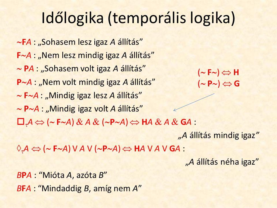 """Időlogika (temporális logika)  FA : """"Sohasem lesz igaz A állítás F  A : """"Nem lesz mindig igaz A állítás  PA : """"Sohasem volt igaz A állítás P  A : """"Nem volt mindig igaz A állítás  F  A : """"Mindig igaz lesz A állítás  P  A : """"Mindig igaz volt A állítás   A  (  F  A)  A  (  P  A)  HA  A  GA : """"A állítás mindig igaz   A  (  F  A) V A V (  P  A)  HA V A V GA : """"A állítás néha igaz BPA : Mióta A, azóta B BFA : Mindaddig B, amíg nem A (  F  )  H (  P  )  G"""