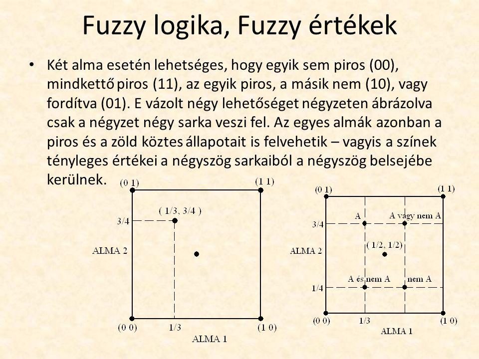 Fuzzy logika, Fuzzy értékek Két alma esetén lehetséges, hogy egyik sem piros (00), mindkettő piros (11), az egyik piros, a másik nem (10), vagy fordítva (01).