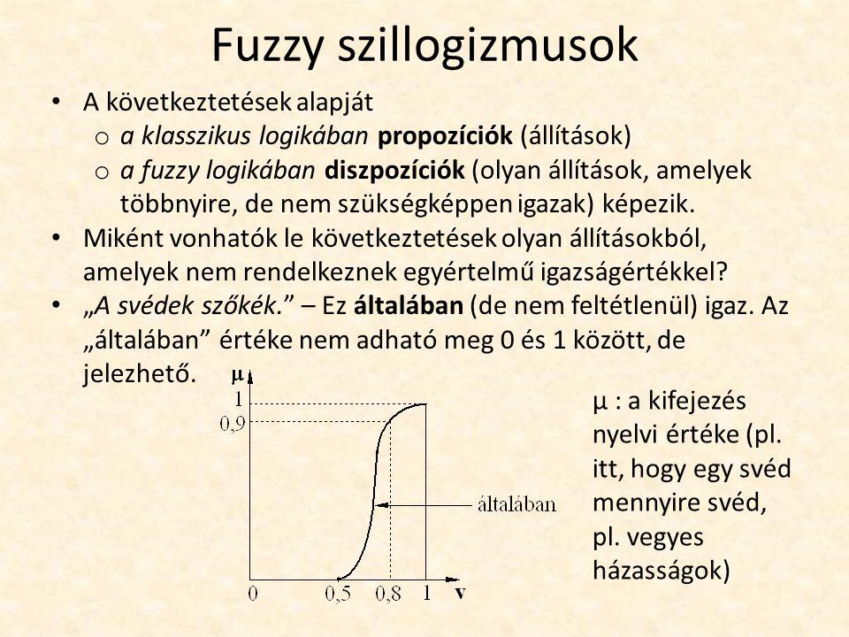 Fuzzy szillogizmusok A következtetések alapját o a klasszikus logikában propozíciók (állítások) o a fuzzy logikában diszpozíciók (olyan állítások, amelyek többnyire, de nem szükségképpen igazak) képezik.