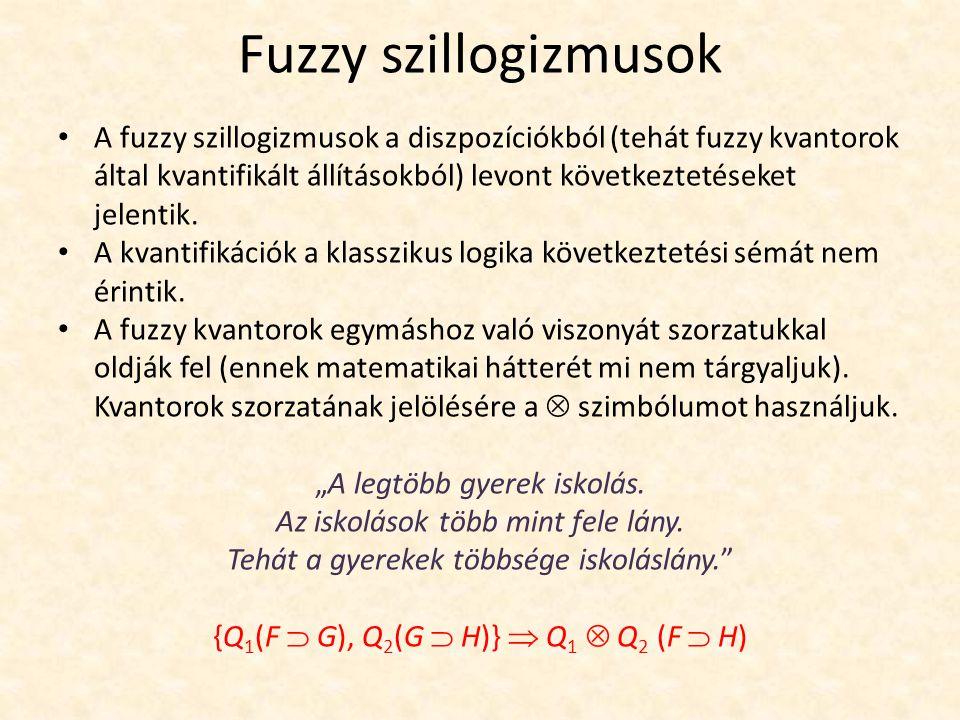 Fuzzy szillogizmusok A fuzzy szillogizmusok a diszpozíciókból (tehát fuzzy kvantorok által kvantifikált állításokból) levont következtetéseket jelentik.