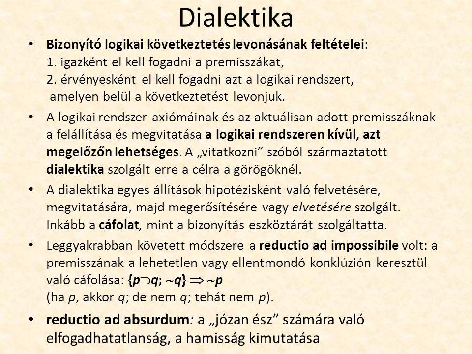 Dialektika Bizonyító logikai következtetés levonásának feltételei: 1.