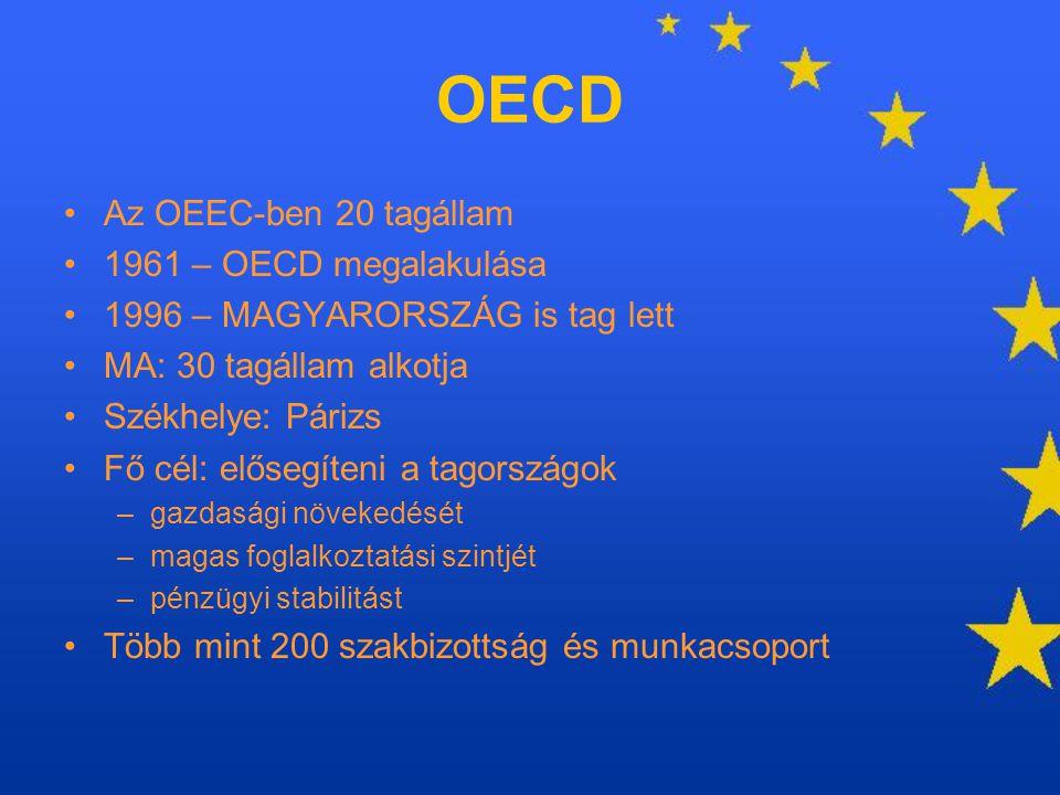 OECD Az OEEC-ben 20 tagállam 1961 – OECD megalakulása 1996 – MAGYARORSZÁG is tag lett MA: 30 tagállam alkotja Székhelye: Párizs Fő cél: elősegíteni a