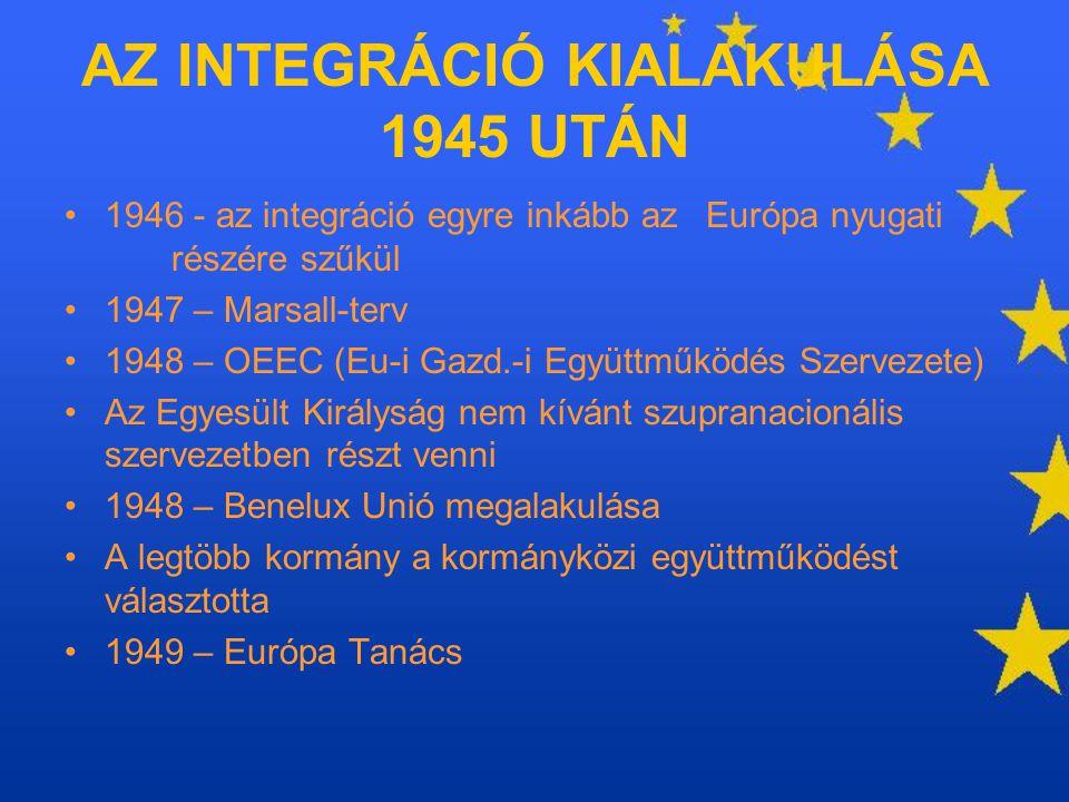 AZ INTEGRÁCIÓ KIALAKULÁSA 1945 UTÁN 1946 - az integráció egyre inkább az Európa nyugati részére szűkül 1947 – Marsall-terv 1948 – OEEC (Eu-i Gazd.-i E