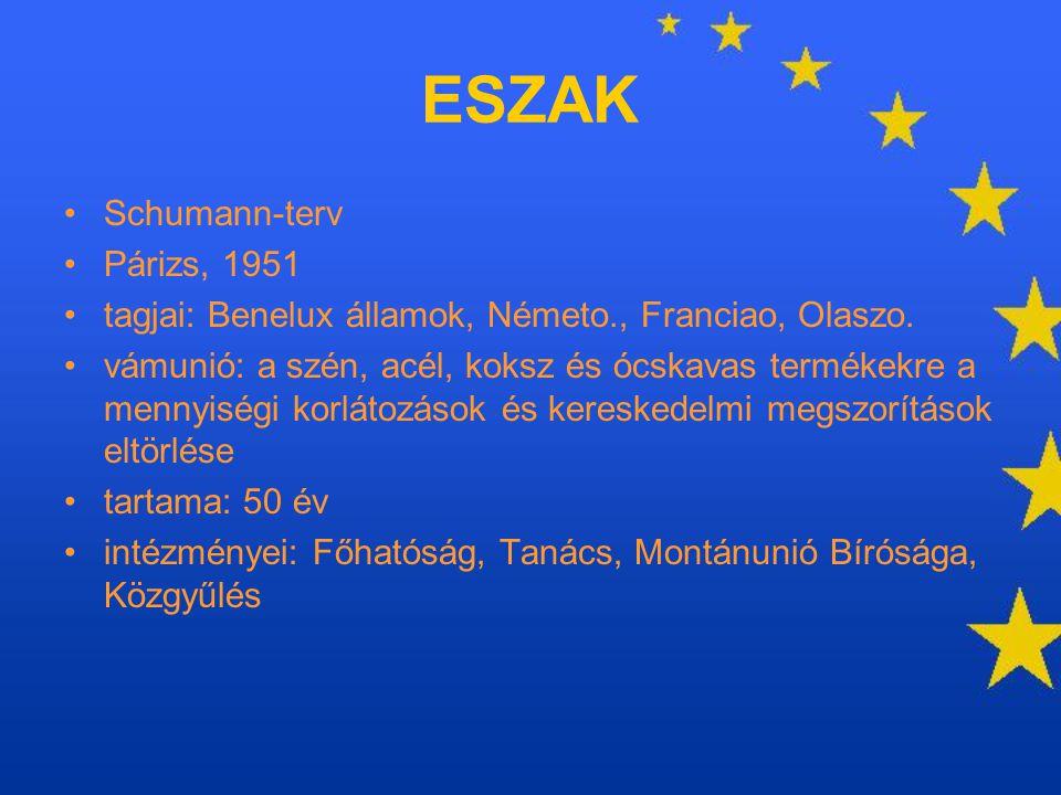ESZAK Schumann-terv Párizs, 1951 tagjai: Benelux államok, Németo., Franciao, Olaszo. vámunió: a szén, acél, koksz és ócskavas termékekre a mennyiségi