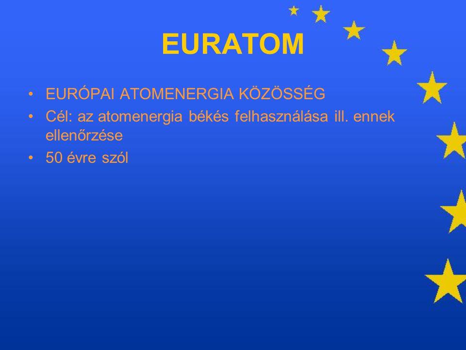 EURATOM EURÓPAI ATOMENERGIA KÖZÖSSÉG Cél: az atomenergia békés felhasználása ill. ennek ellenőrzése 50 évre szól