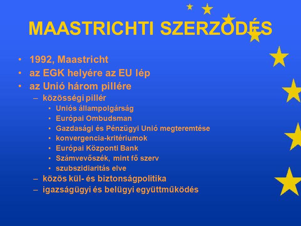 MAASTRICHTI SZERZŐDÉS 1992, Maastricht az EGK helyére az EU lép az Unió három pillére –közösségi pillér Uniós állampolgárság Európai Ombudsman Gazdasá