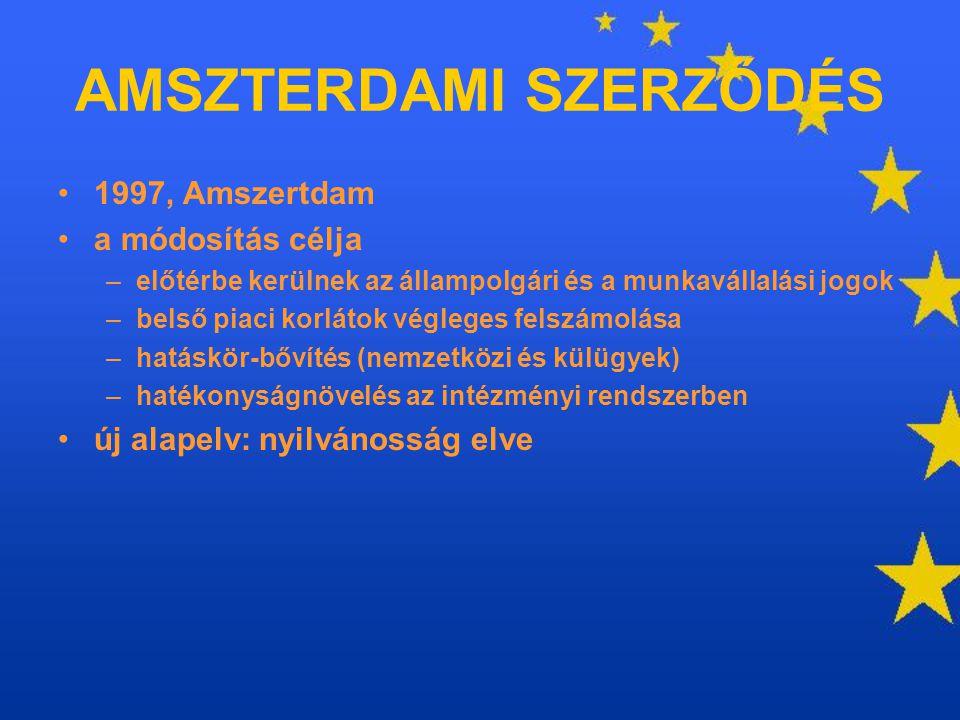 AMSZTERDAMI SZERZŐDÉS 1997, Amszertdam a módosítás célja –előtérbe kerülnek az állampolgári és a munkavállalási jogok –belső piaci korlátok végleges f