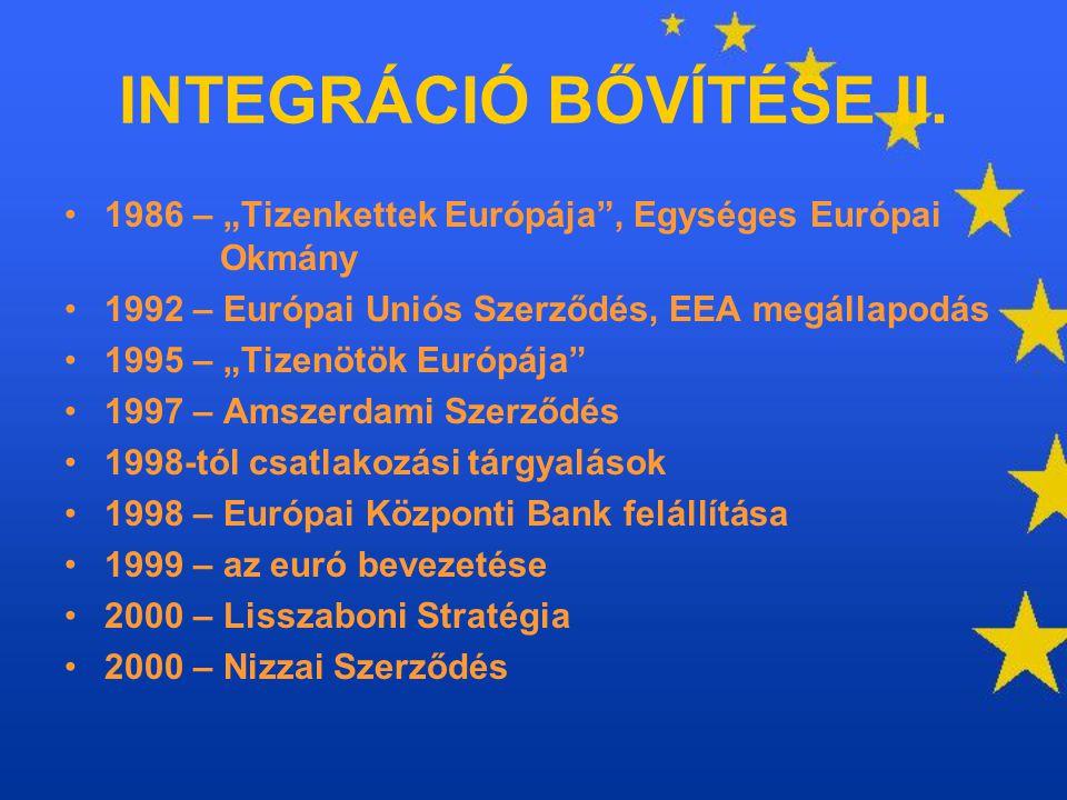 """1986 – """"Tizenkettek Európája"""", Egységes Európai Okmány 1992 – Európai Uniós Szerződés, EEA megállapodás 1995 – """"Tizenötök Európája"""" 1997 – Amszerdami"""