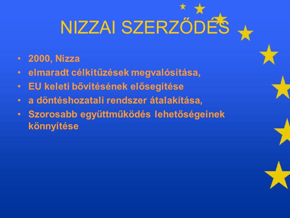 NIZZAI SZERZŐDÉS 2000, Nizza elmaradt célkitűzések megvalósítása, EU keleti bővítésének elősegítése a döntéshozatali rendszer átalakítása, Szorosabb e