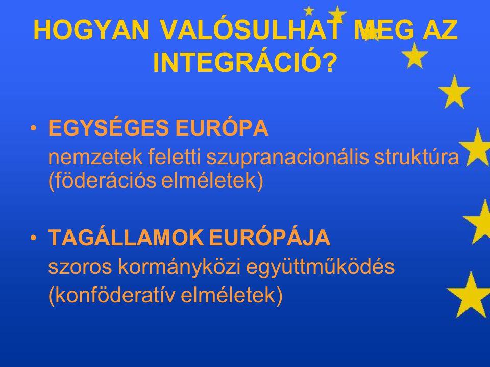 HOGYAN VALÓSULHAT MEG AZ INTEGRÁCIÓ? EGYSÉGES EURÓPA nemzetek feletti szupranacionális struktúra (föderációs elméletek) TAGÁLLAMOK EURÓPÁJA szoros kor