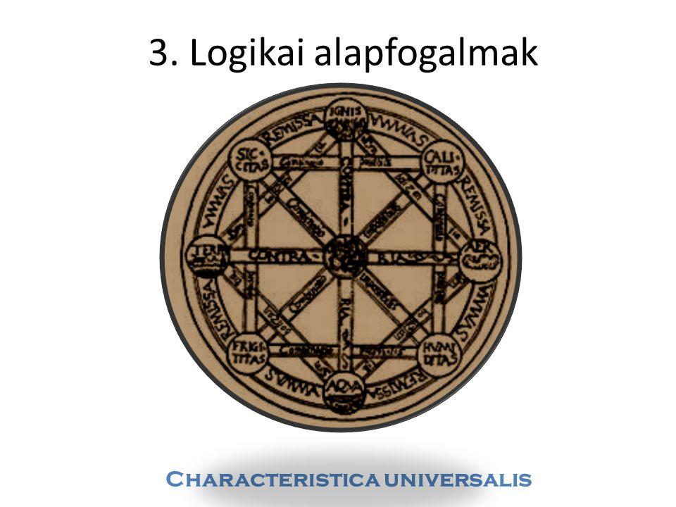 Characteristica universalis 3. Logikai alapfogalmak