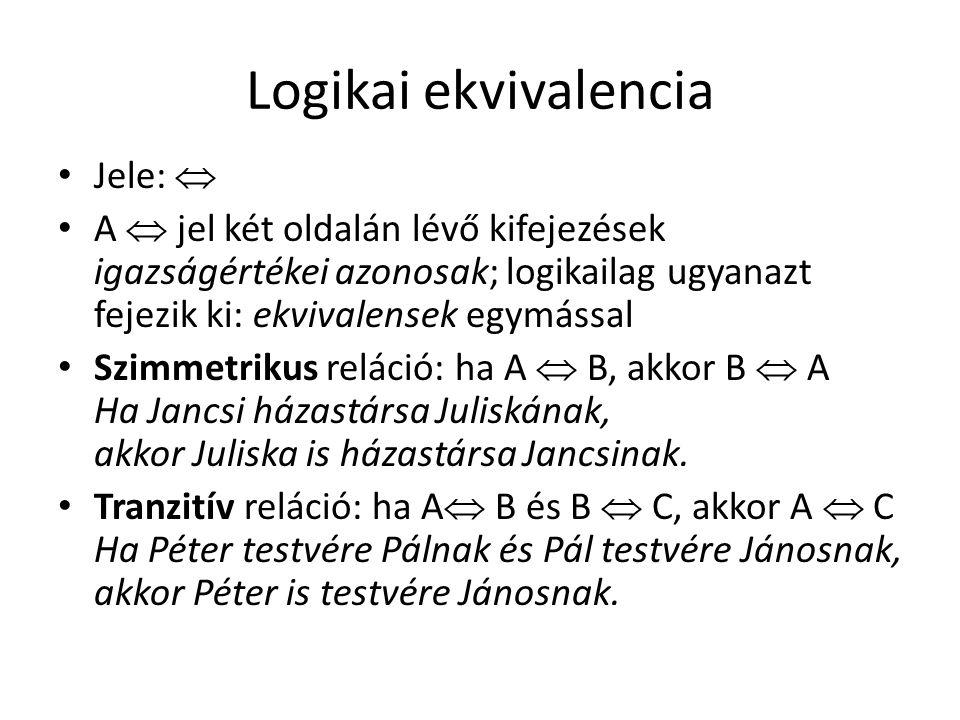 Logikai ekvivalencia Jele:  A  jel két oldalán lévő kifejezések igazságértékei azonosak; logikailag ugyanazt fejezik ki: ekvivalensek egymással Szim