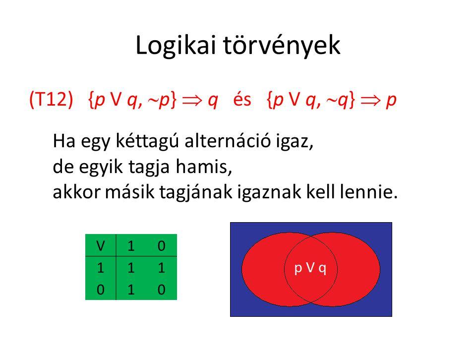 Logikai törvények (T12) {p V q,  p}  q és {p V q,  q}  p Ha egy kéttagú alternáció igaz, de egyik tagja hamis, akkor másik tagjának igaznak kell l