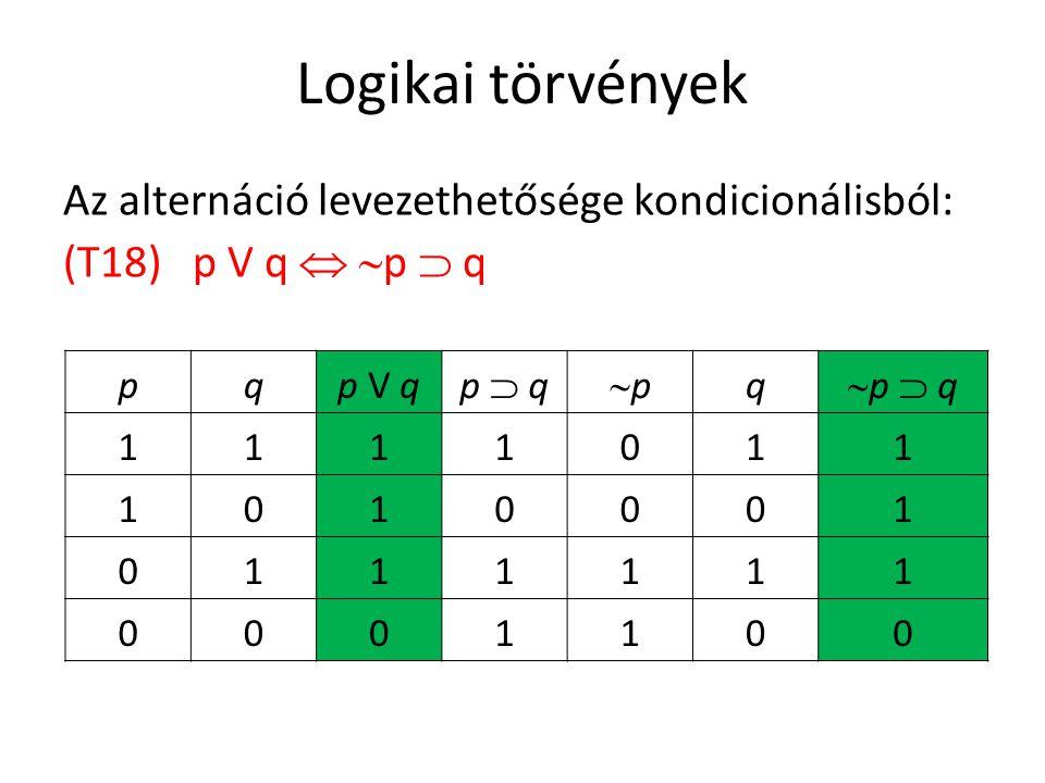 Logikai törvények Az alternáció levezethetősége kondicionálisból: (T18) p V q   p  q pqp V q p  qp  q pp q p  qp  q 1111011 1010001 0111111