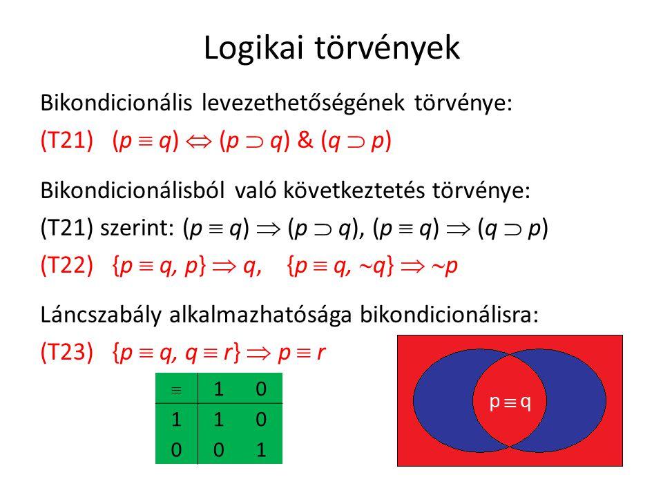 Logikai törvények Bikondicionális levezethetőségének törvénye: (T21) (p  q)  (p  q) & (q  p) Bikondicionálisból való következtetés törvénye: (T21)