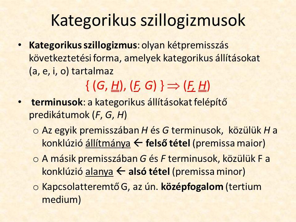 Kategorikus szillogizmusok Kategorikus szillogizmus: olyan kétpremisszás következtetési forma, amelyek kategorikus állításokat (a, e, i, o) tartalmaz