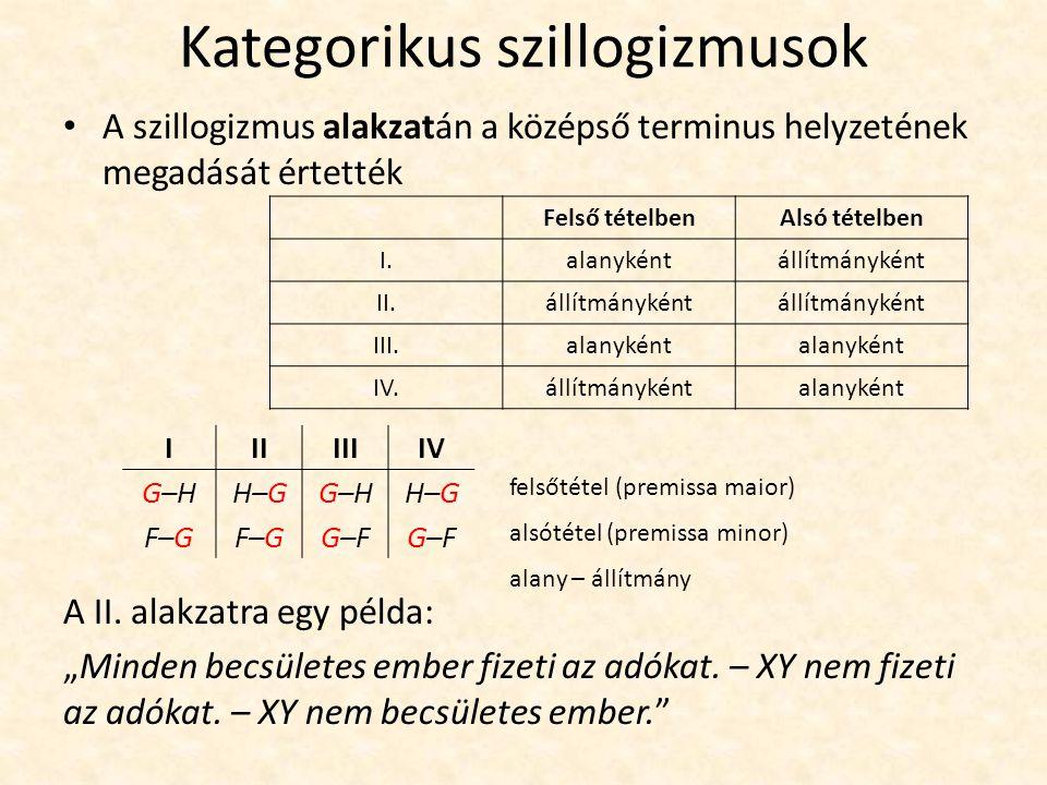 """Kategorikus szillogizmusok A szillogizmus alakzatán a középső terminus helyzetének megadását értették A II. alakzatra egy példa: """"Minden becsületes em"""