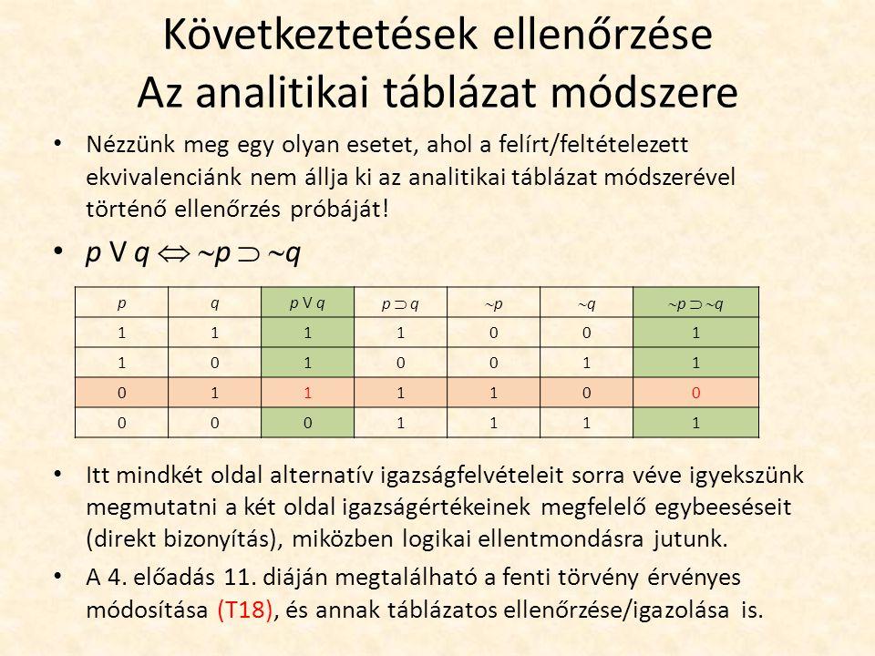 Következtetések ellenőrzése Az analitikai táblázat módszere Nézzünk meg egy olyan esetet, ahol a felírt/feltételezett ekvivalenciánk nem állja ki az a