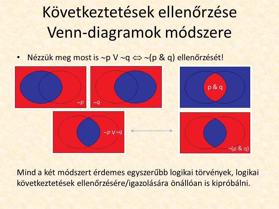 Következtetések ellenőrzése Venn-diagramok módszere Nézzük meg most is  p V  q   (p & q) ellenőrzését! Mind a két módszert érdemes egyszerűbb logi