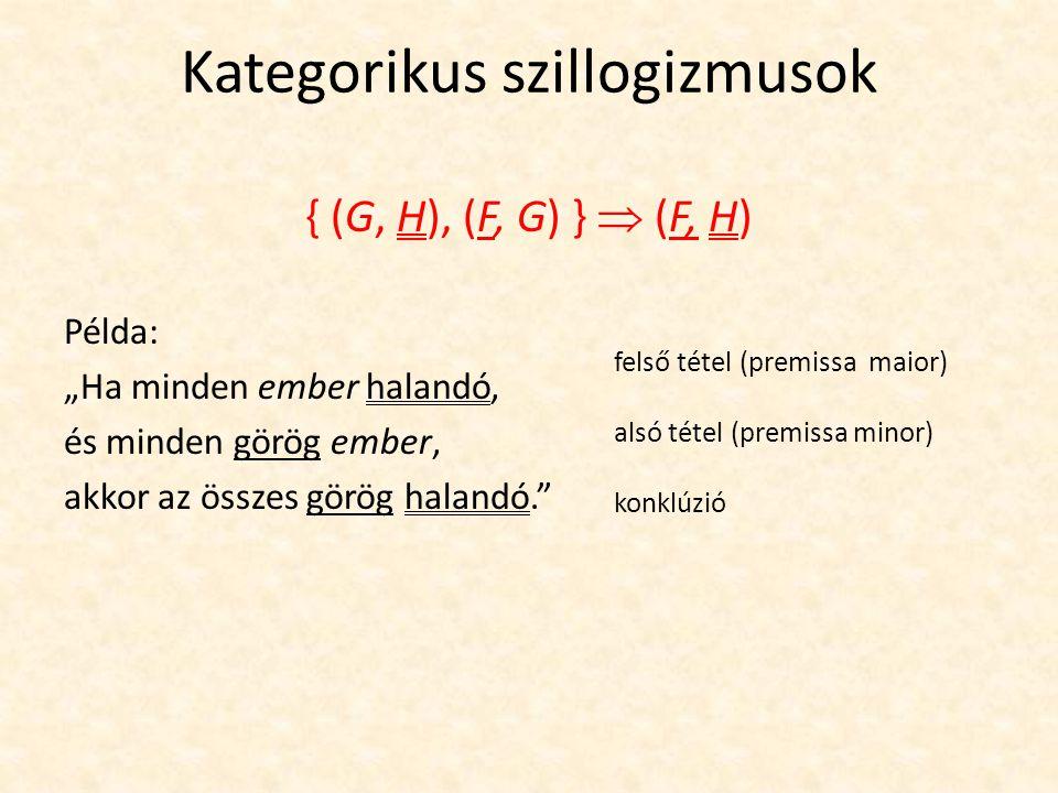 """Kategorikus szillogizmusok { (G, H), (F, G) }  (F, H) Példa: """"Ha minden ember halandó, és minden görög ember, akkor az összes görög halandó."""" felső t"""